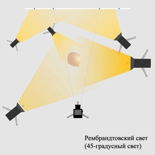 Рембрандтовский свет (45